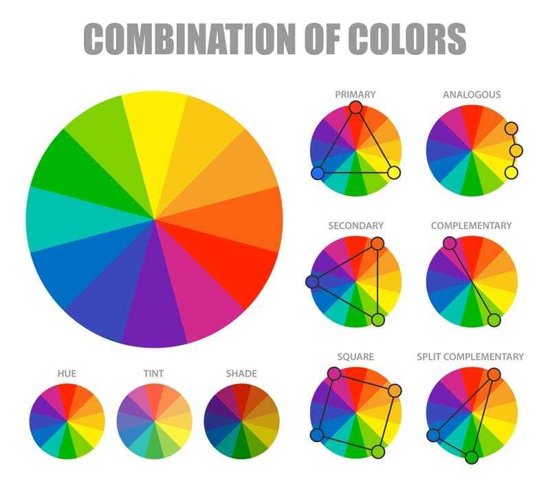 combinaisons de couleurs webdesign blog