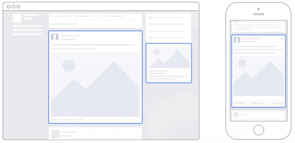 Exemples de différents emplacements publicitaires sur facebook