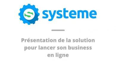 System.io illustration