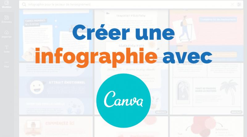 créer une infographie avec Canva