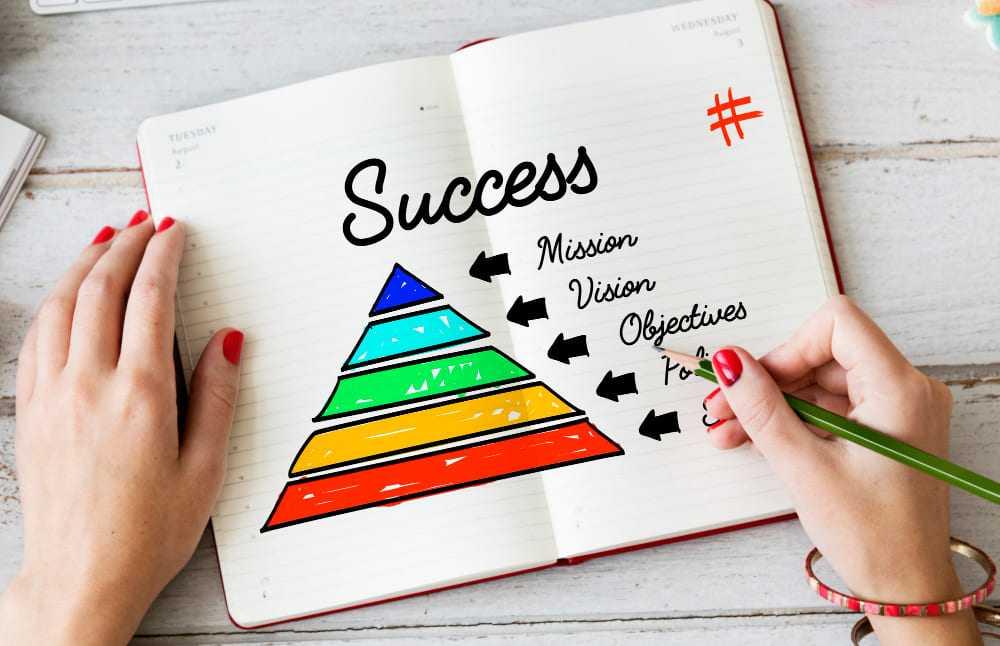 Possible de réussir en MLM